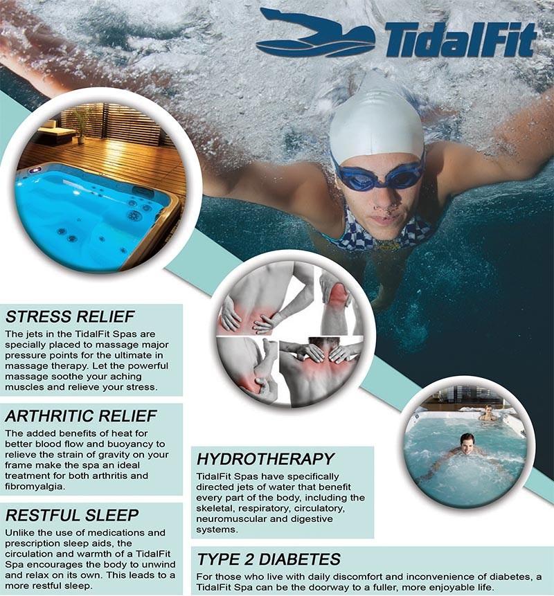 Tidal Fit Swim Spa