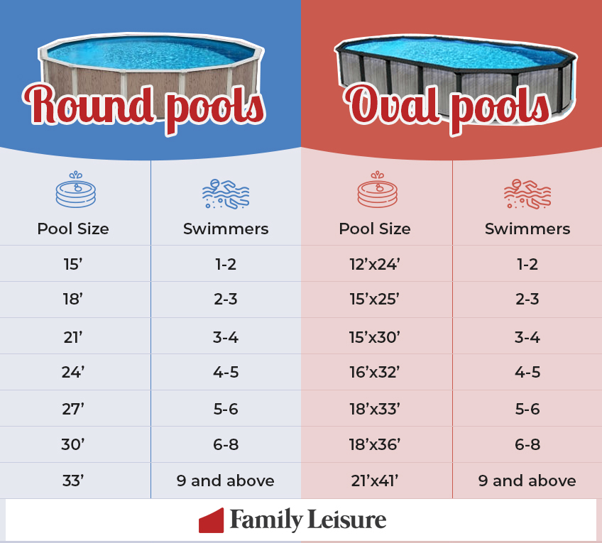 How To Buy An Above Ground Pool A Definitive Guide