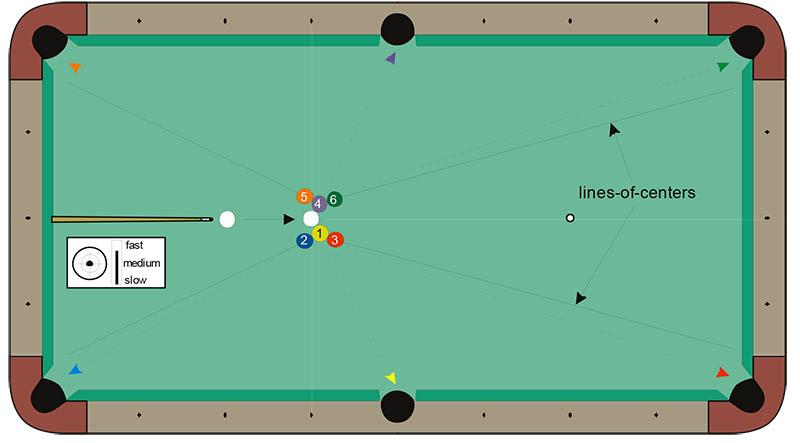 trick shots