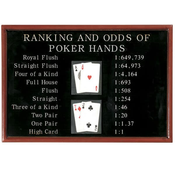Poker Rankings Amp Odds Wall Art By R A M Game Room Game