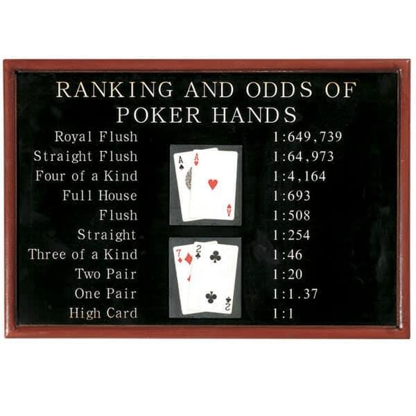Poker Rankings & Odds Wall Art by R.A.M. Game Room