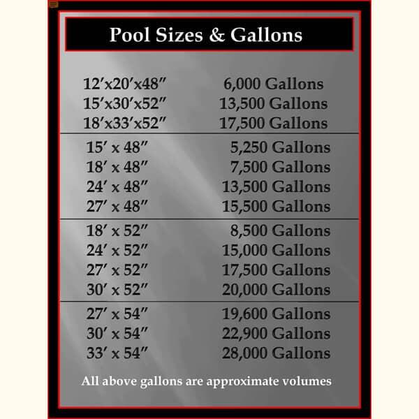 """Cool Off this Summer in the Influence 24'x54"""" Above Ground Pool by Wilbar"""