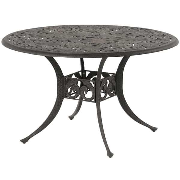 Hanamint Outdoor Furniture Reviews