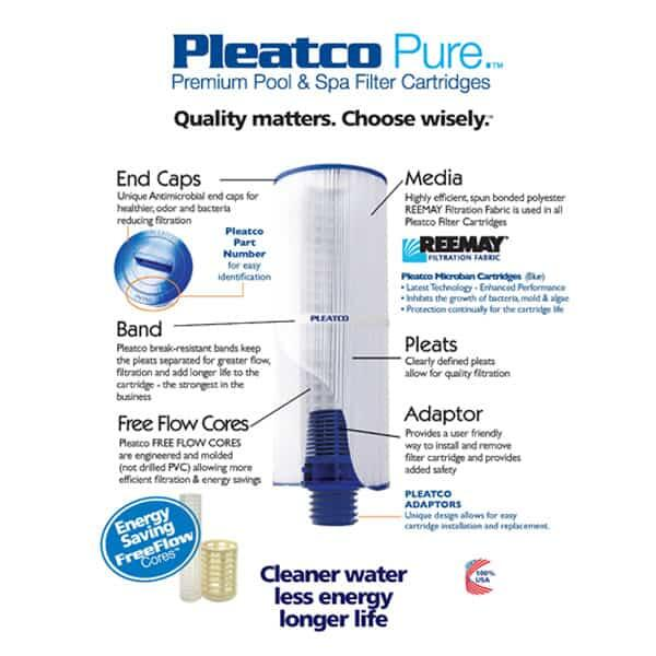Replacement Spa Filters Past Brands by Pleatco